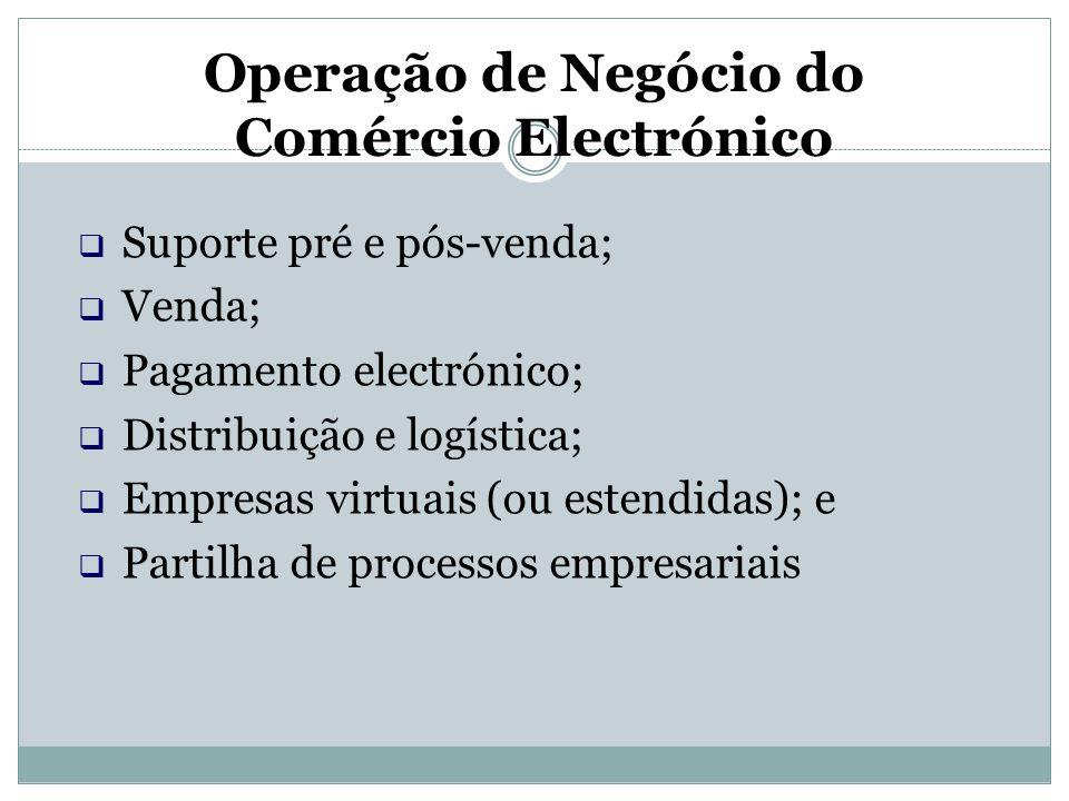 Operação de Negócio do Comércio Electrónico  Suporte pré e pós-venda;  Venda;  Pagamento electrónico;  Distribuição e logística;  Empresas virtua