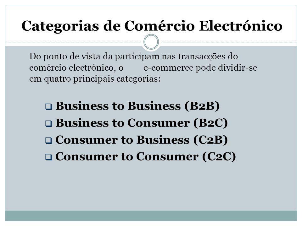 Categorias de Comércio Electrónico Do ponto de vista da participam nas transacções do comércio electrónico, o e-commerce pode dividir-se em quatro pri