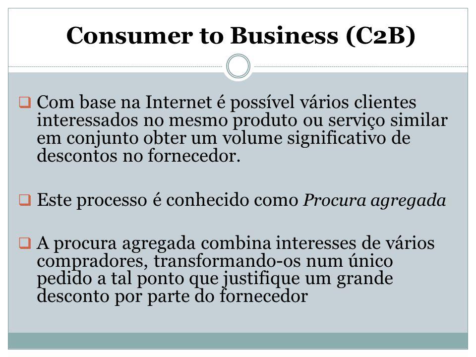 Consumer to Business (C2B)  Com base na Internet é possível vários clientes interessados no mesmo produto ou serviço similar em conjunto obter um vol