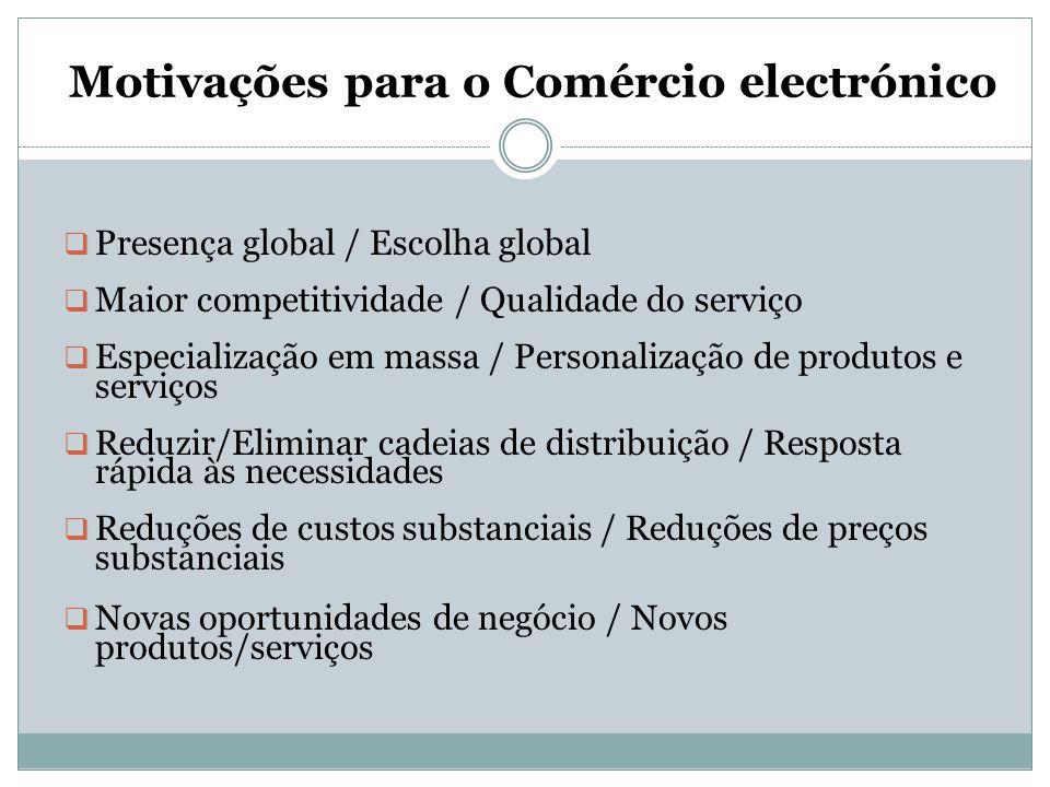 Motivações para o Comércio electrónico  Presença global / Escolha global  Maior competitividade / Qualidade do serviço  Especialização em massa / P