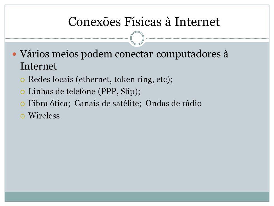 Conexões Físicas à Internet Vários meios podem conectar computadores à Internet  Redes locais (ethernet, token ring, etc);  Linhas de telefone (PPP,