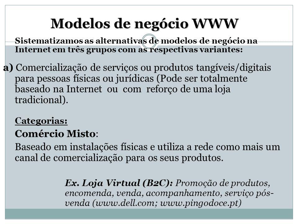 Modelos de negócio WWW Comércio virtual puro Comercialização de produtos digitais ou serviços cuja entrega seja realizada pela própria Internet, que todo o processo do negócio é realizado on-line.