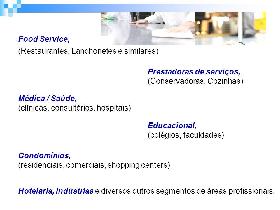 Food Service, (Restaurantes, Lanchonetes e similares) Prestadoras de serviços, (Conservadoras, Cozinhas) Médica / Saúde, (clínicas, consultórios, hospitais) Educacional, (colégios, faculdades) Condomínios, (residenciais, comerciais, shopping centers) Hotelaria, Indústrias e diversos outros segmentos de áreas profissionais.