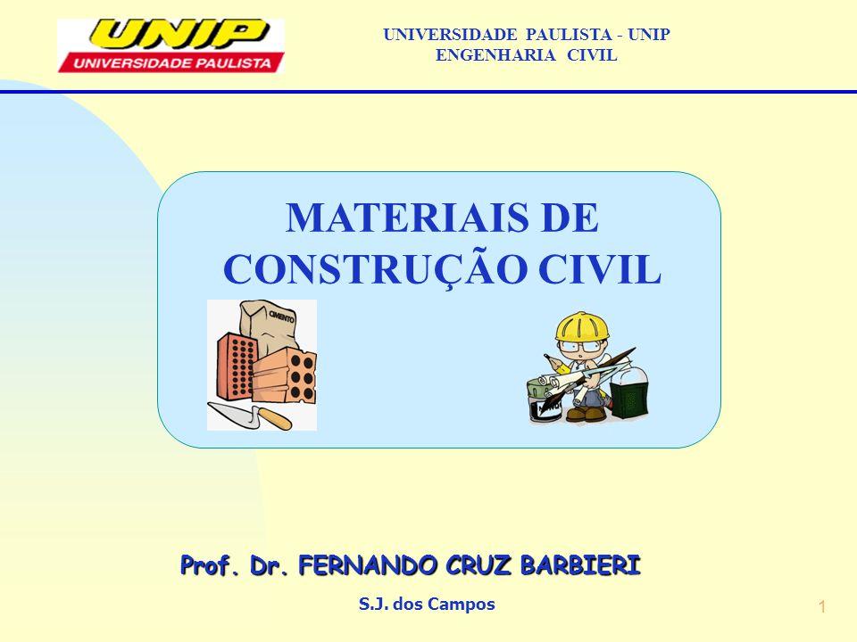 1 S.J.dos Campos Prof. Dr.