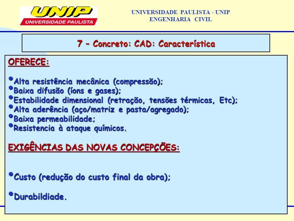 14 OFERECE: Alta resistência mecânica (compressão); Alta resistência mecânica (compressão); Baixa difusão (íons e gases); Baixa difusão (íons e gases); Estabilidade dimensional (retração, tensões térmicas, Etc); Estabilidade dimensional (retração, tensões térmicas, Etc); Alta aderência (aço/matriz e pasta/agregado); Alta aderência (aço/matriz e pasta/agregado); Baixa permeabilidade; Baixa permeabilidade; Resistencia à ataque químicos.