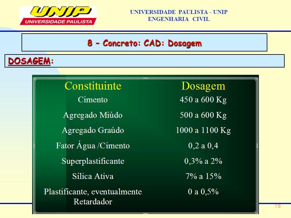 16 DOSAGEM: 8 – Concreto: CAD: Dosagem UNIVERSIDADE PAULISTA - UNIP ENGENHARIA CIVIL