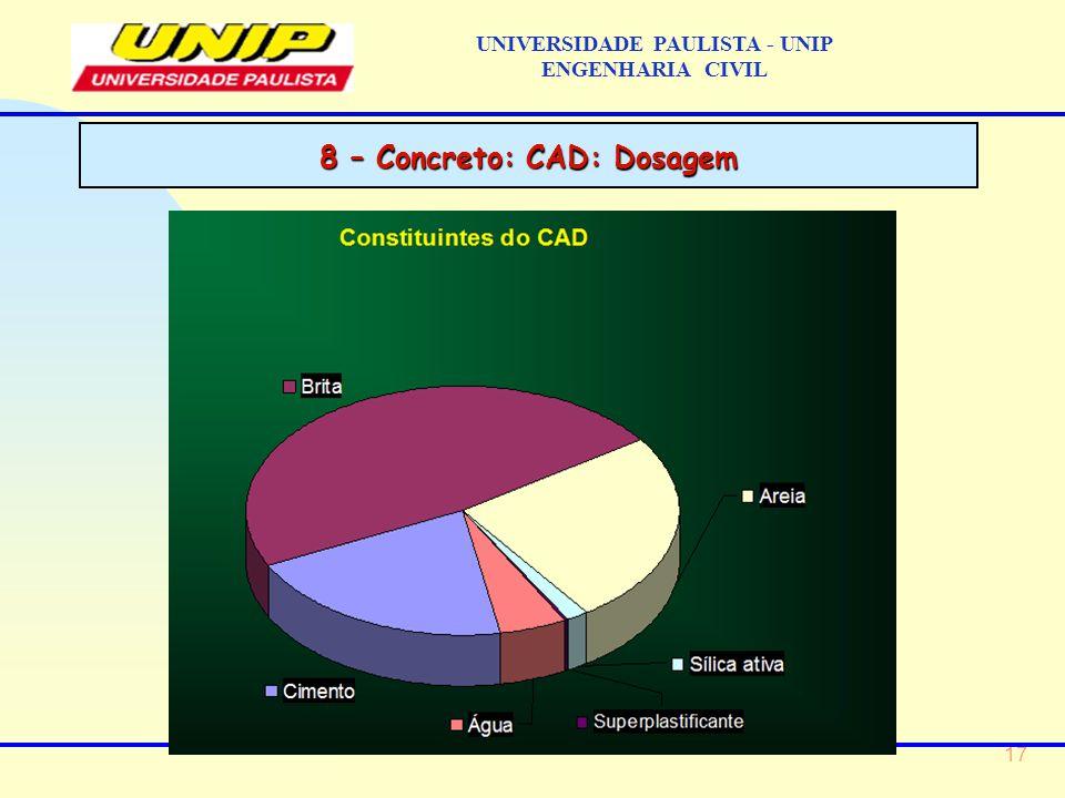 17 UNIVERSIDADE PAULISTA - UNIP ENGENHARIA CIVIL 8 – Concreto: CAD: Dosagem