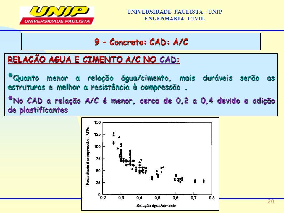 20 RELAÇÃO AGUA E CIMENTO A/C NO CAD: Quanto menor a relação água/cimento, mais duráveis serão as estruturas e melhor a resistência à compressão.