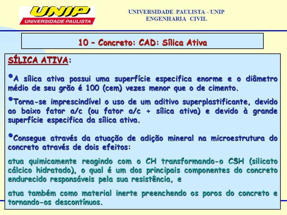 21 SÍLICA ATIVA: A sílica ativa possui uma superfície especifica enorme e o diâmetro médio de seu grão é 100 (cem) vezes menor que o de cimento.