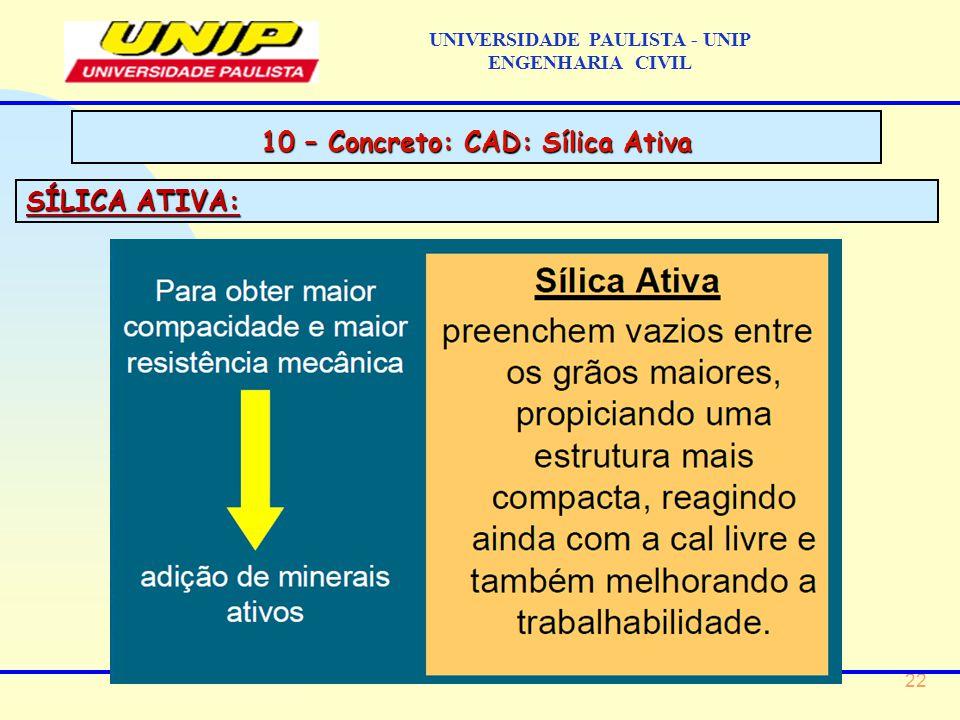 22 SÍLICA ATIVA: UNIVERSIDADE PAULISTA - UNIP ENGENHARIA CIVIL 10 – Concreto: CAD: Sílica Ativa