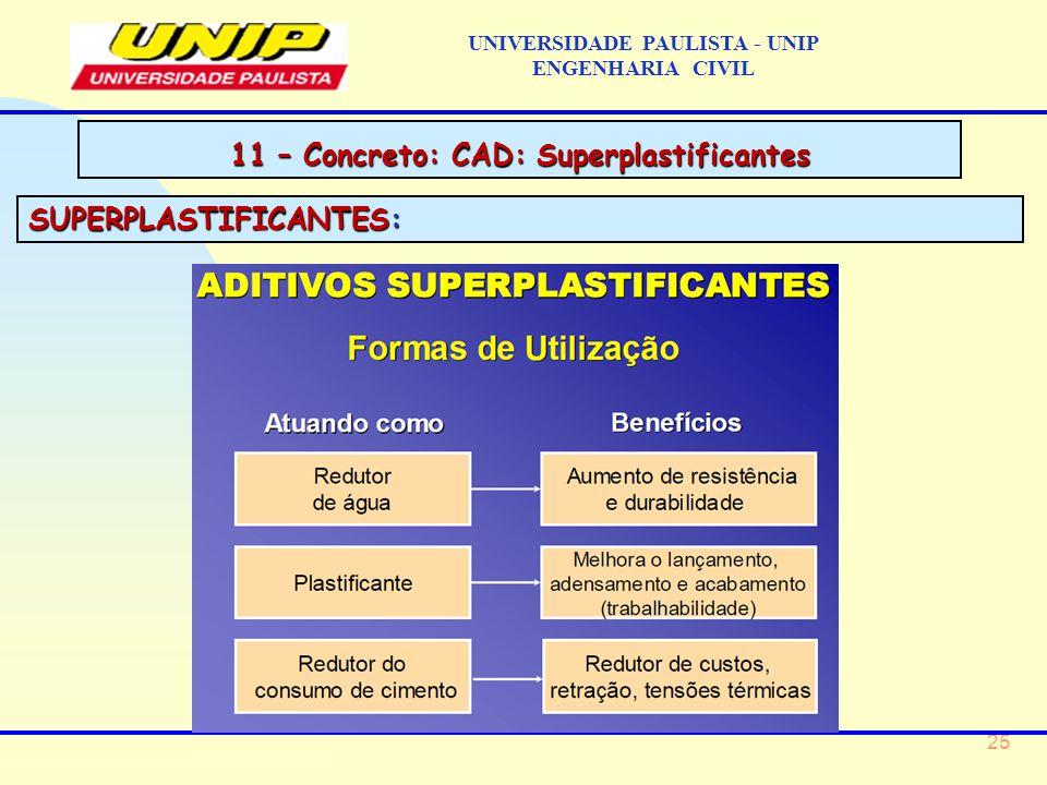 25 SUPERPLASTIFICANTES: UNIVERSIDADE PAULISTA - UNIP ENGENHARIA CIVIL 11 – Concreto: CAD: Superplastificantes