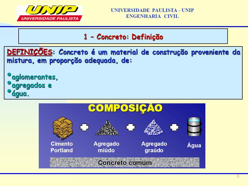 24 SUPERPLASTIFICANTES: Novidade  superplastificantes (apesar da 1ª patente datar de 1938) como fluidificantes e, depois, como redutores de água.