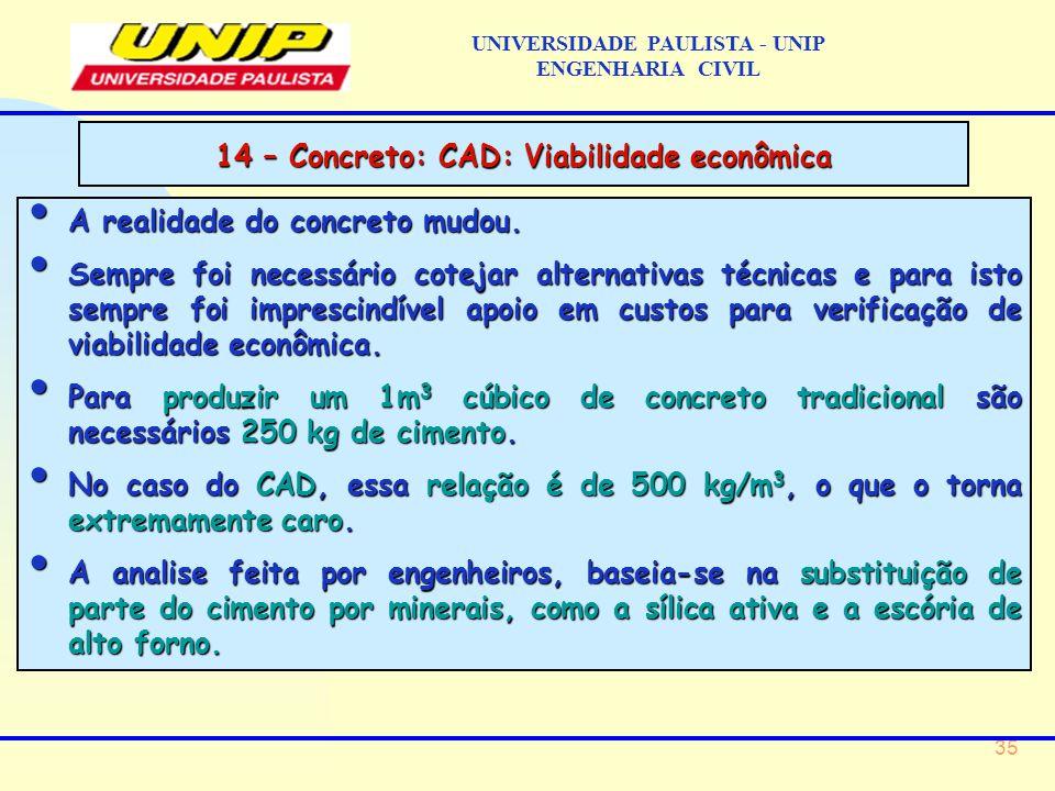 35 UNIVERSIDADE PAULISTA - UNIP ENGENHARIA CIVIL A realidade do concreto mudou.
