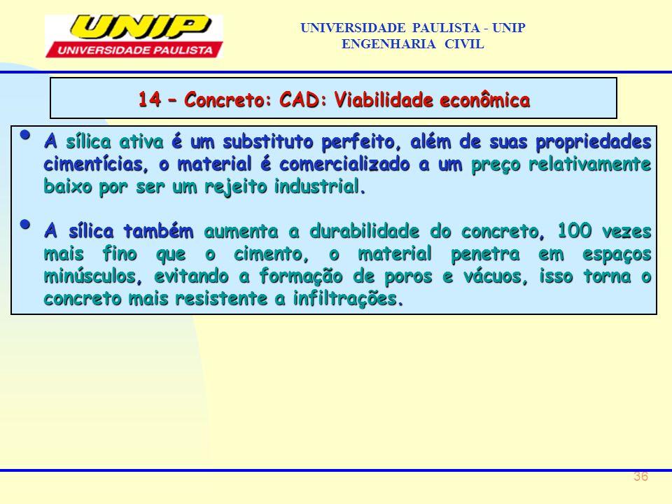 36 UNIVERSIDADE PAULISTA - UNIP ENGENHARIA CIVIL A sílica ativa é um substituto perfeito, além de suas propriedades cimentícias, o material é comercializado a um preço relativamente baixo por ser um rejeito industrial.