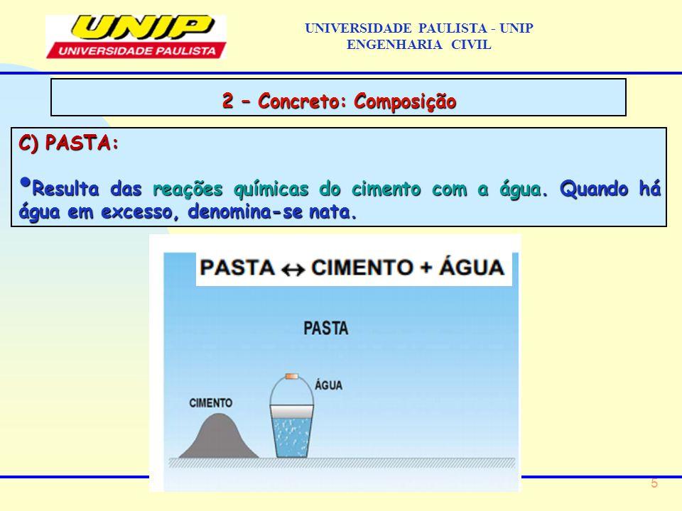 5 C) PASTA: Resulta das reações químicas do cimento com a água.