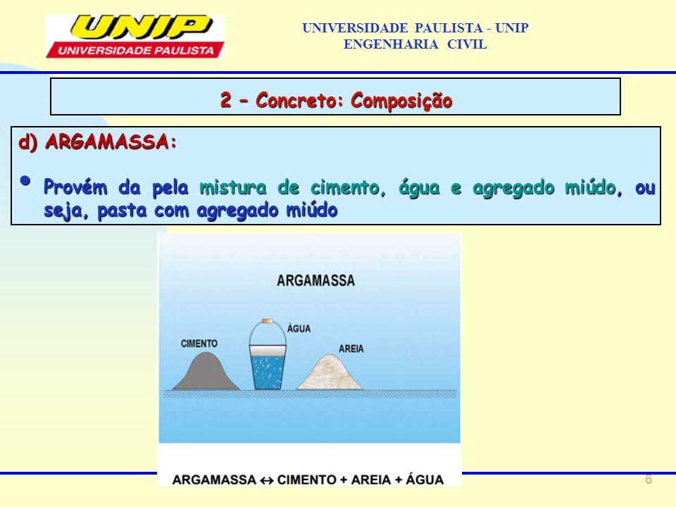 6 d) ARGAMASSA: Provém da pela mistura de cimento, água e agregado miúdo, ou seja, pasta com agregado miúdo Provém da pela mistura de cimento, água e agregado miúdo, ou seja, pasta com agregado miúdo UNIVERSIDADE PAULISTA - UNIP ENGENHARIA CIVIL 2 – Concreto: Composição