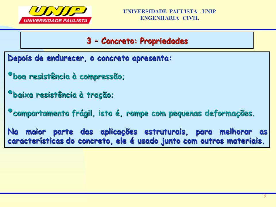 10 4 – Concreto: Classificação quanto a resistência à compressão UNIVERSIDADE PAULISTA - UNIP ENGENHARIA CIVIL CARCAR CADCAD
