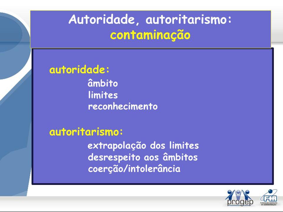 criação (iniciação, ordem) AUTORIDADE responsabilidade âmbito/limites tolerância Autoridade: elementos constituintes