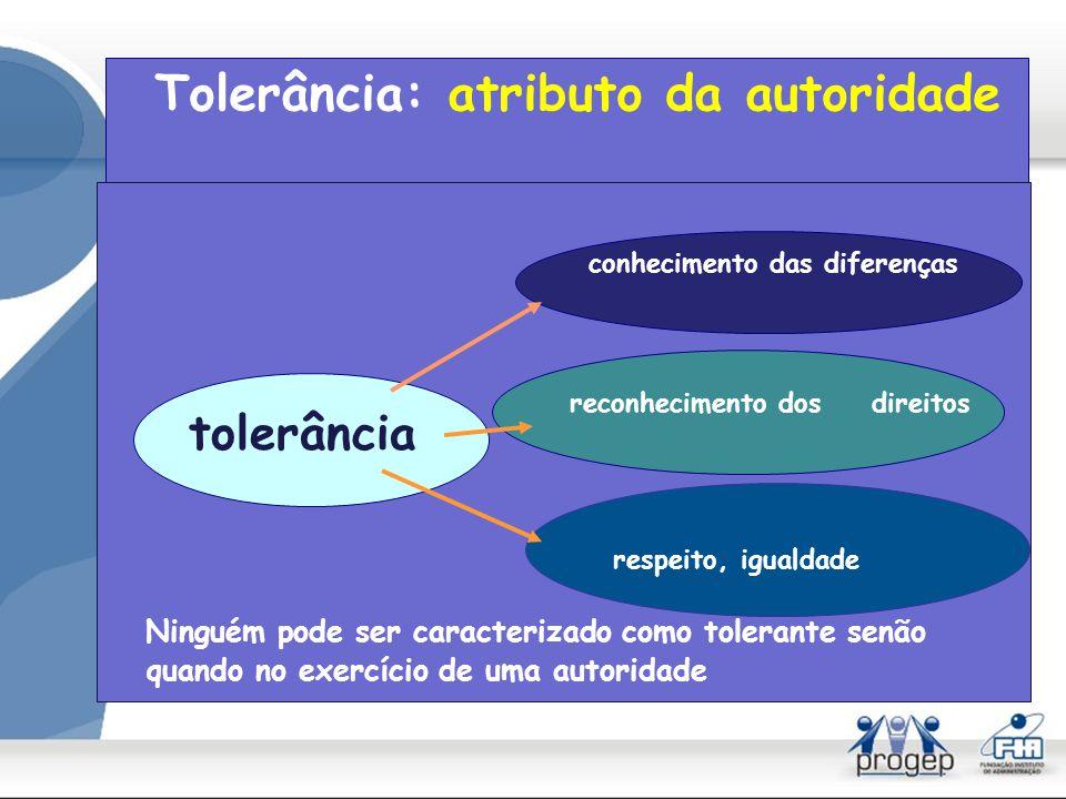 autoridade: equilíbrio ameaçaaautoriaameaçaaautoria prevaricaçãoprevaricação autoridadeautoridade + -