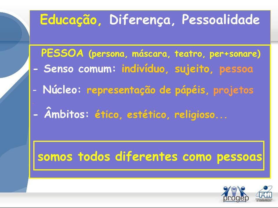 Educação, Igualdade, Cidadania CIDADANIA: civis/pólis, cidadão/político Senso comum: direitos, deveres, normas...