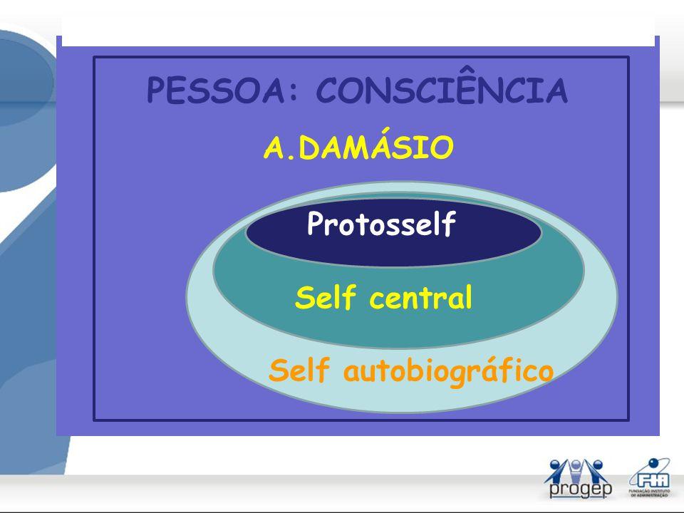 PESSOA: CONSCIÊNCIA A.