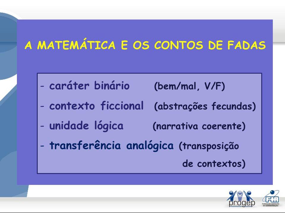 A MATEMÁTICA E OS CONTOS DE FADAS Fairy Tales tale > tal > zahl > zahlen > erzahlen em alemão: número contar, enumerar narrar getal (hol.) > antal (sue.) > tal (din.) tal (din.) > número, enumeração zahl/nummer (alemão) contagem/em geral