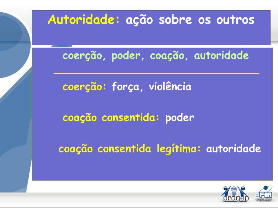 Ação: êxito x entendimento (Habermas) vida humana ação comunicativa (entendimento) ação estratégica (êxito)