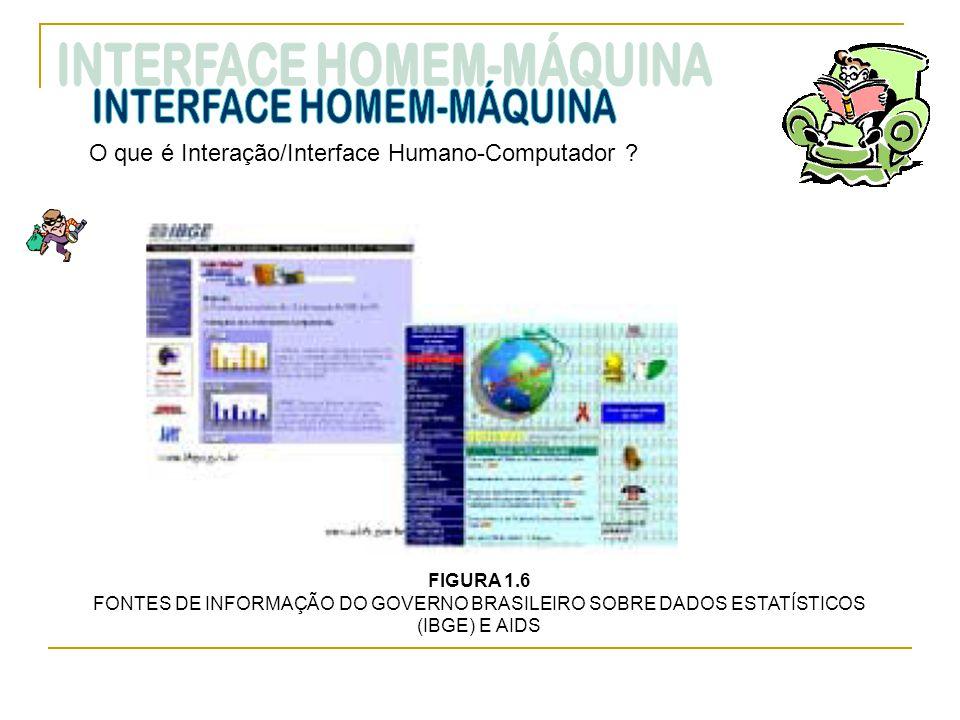 O que é Interação/Interface Humano-Computador ? FIGURA 1.6 FONTES DE INFORMAÇÃO DO GOVERNO BRASILEIRO SOBRE DADOS ESTATÍSTICOS (IBGE) E AIDS