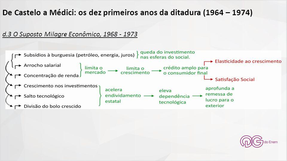 De Castelo a Médici: os dez primeiros anos da ditadura (1964 – 1974) d.3 O Suposto Milagre Econômico, 1968 - 1973