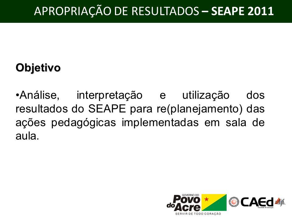 APROPRIAÇÃO DE RESULTADOS – SEAPE 2011 300 a 350 pontos