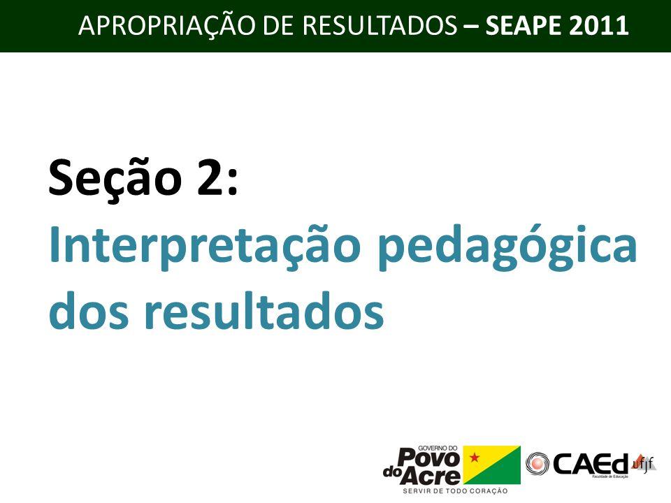 APROPRIAÇÃO DE RESULTADOS – SEAPE 2011 Seção 2: Interpretação pedagógica dos resultados