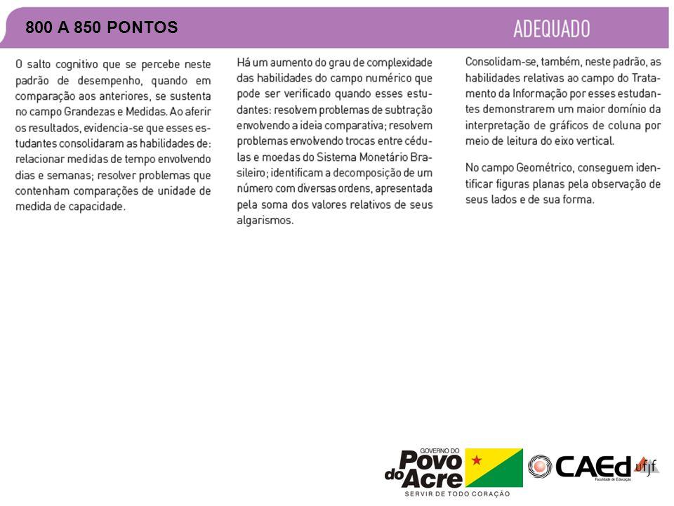 APROPRIAÇÃO DE RESULTADOS – SEAPE 2011 800 A 850 PONTOS