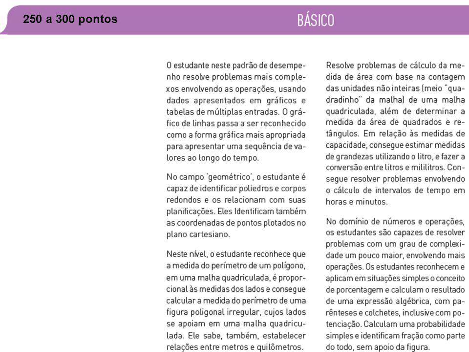 APROPRIAÇÃO DE RESULTADOS – SEAPE 2011 250 a 300 pontos