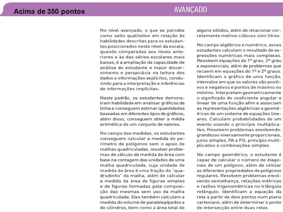 APROPRIAÇÃO DE RESULTADOS – SEAPE 2011 Acima de 350 pontos