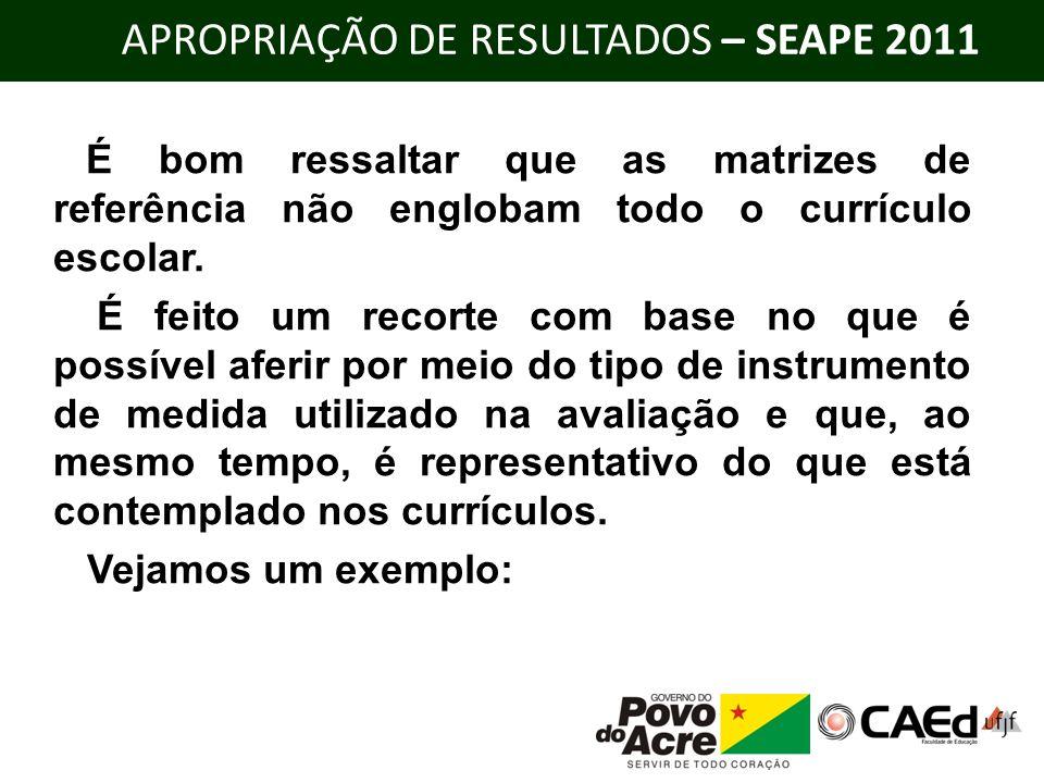 APROPRIAÇÃO DE RESULTADOS – SEAPE 2011 É bom ressaltar que as matrizes de referência não englobam todo o currículo escolar.