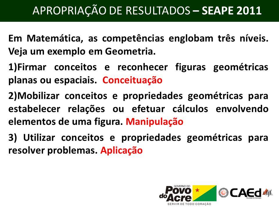 APROPRIAÇÃO DE RESULTADOS – SEAPE 2011 Em Matemática, as competências englobam três níveis. Veja um exemplo em Geometria. 1)Firmar conceitos e reconhe