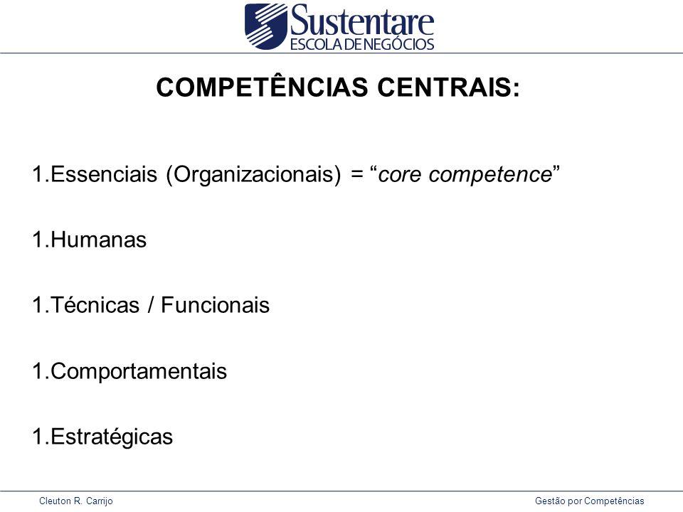 COMPETÊNCIAS CENTRAIS: 1.Essenciais (Organizacionais) = core competence 1.Humanas 1.Técnicas / Funcionais 1.Comportamentais 1.Estratégicas
