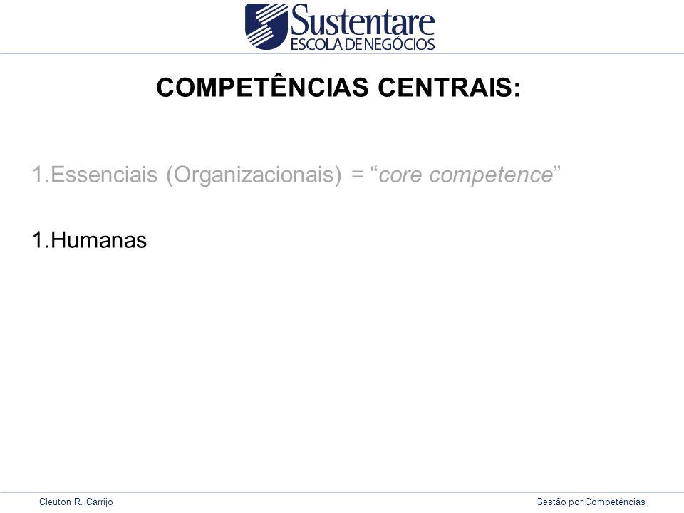 COMPETÊNCIAS CENTRAIS: 1.Essenciais (Organizacionais) = core competence 1.Humanas