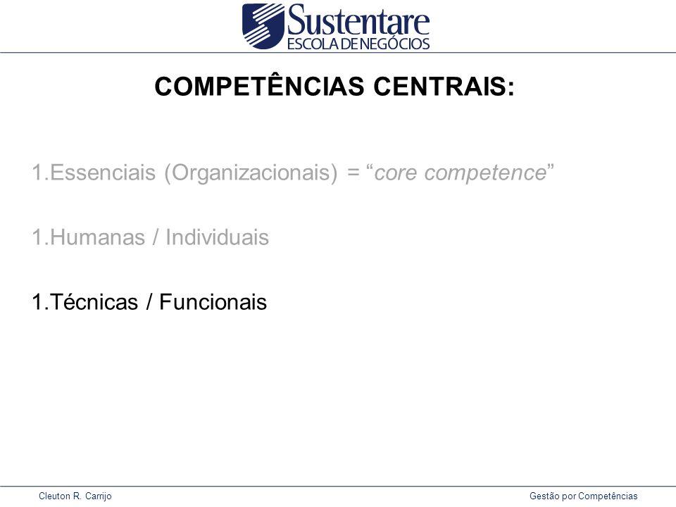 COMPETÊNCIAS CENTRAIS: 1.Essenciais (Organizacionais) = core competence 1.Humanas / Individuais 1.Técnicas / Funcionais