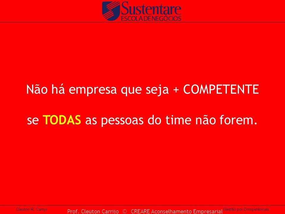 Cleuton R. Carrijo Gestão por Competências Não há empresa que seja + COMPETENTE se TODAS as pessoas do time não forem. Prof. Cleuton Carrijo © CREARE