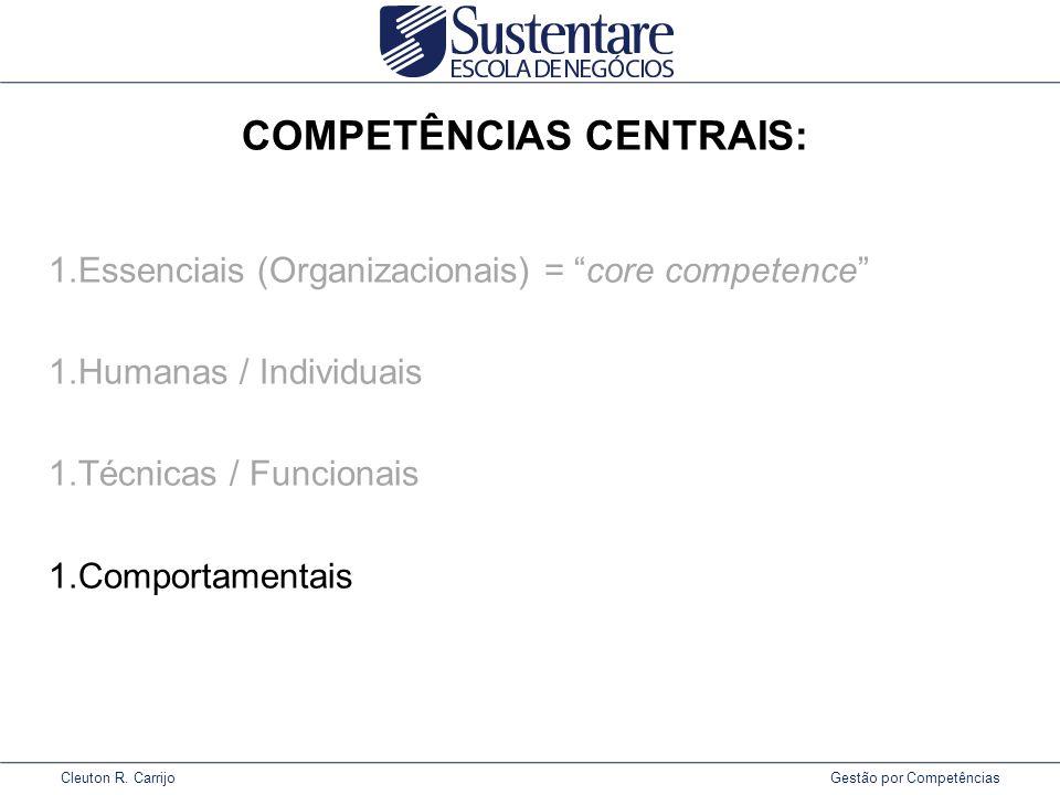 COMPETÊNCIAS CENTRAIS: 1.Essenciais (Organizacionais) = core competence 1.Humanas / Individuais 1.Técnicas / Funcionais 1.Comportamentais