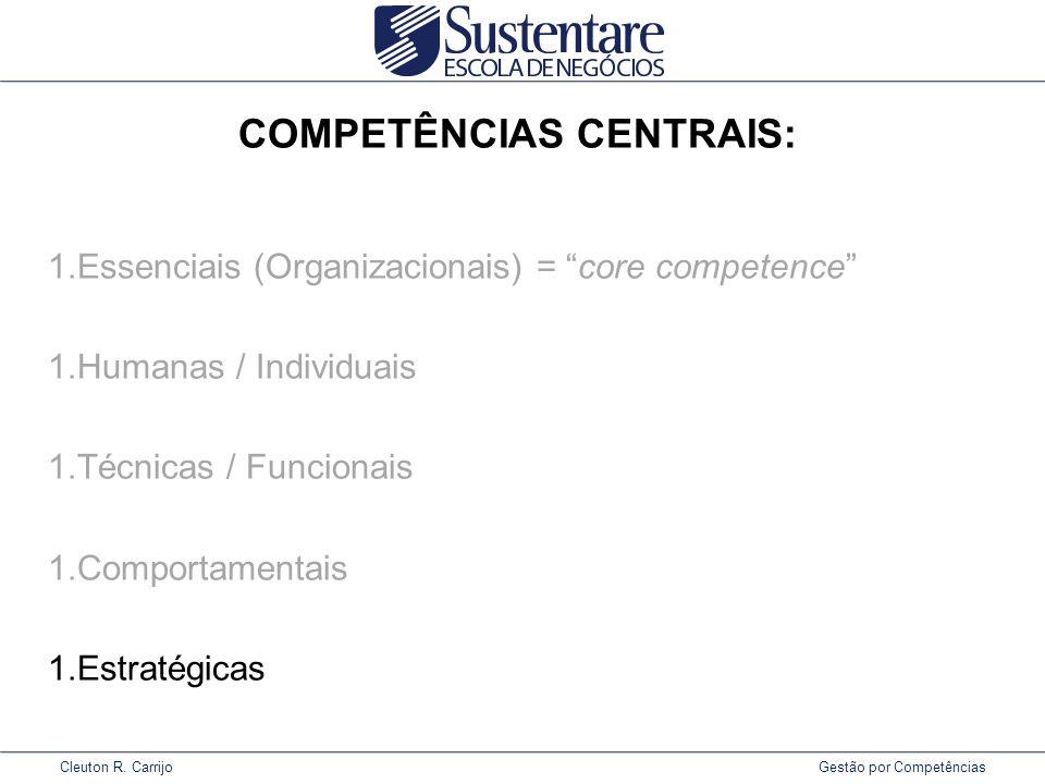 COMPETÊNCIAS CENTRAIS: 1.Essenciais (Organizacionais) = core competence 1.Humanas / Individuais 1.Técnicas / Funcionais 1.Comportamentais 1.Estratégicas