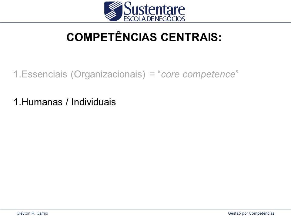 """COMPETÊNCIAS CENTRAIS: 1.Essenciais (Organizacionais) = """"core competence"""" 1.Humanas / Individuais"""