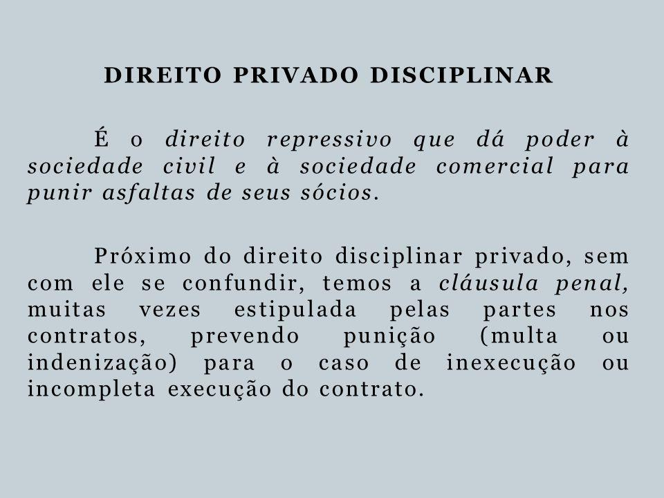 DIREITO PRIVADO DISCIPLINAR É o direito repressivo que dá poder à sociedade civil e à sociedade comercial para punir asfaltas de seus sócios. Próximo