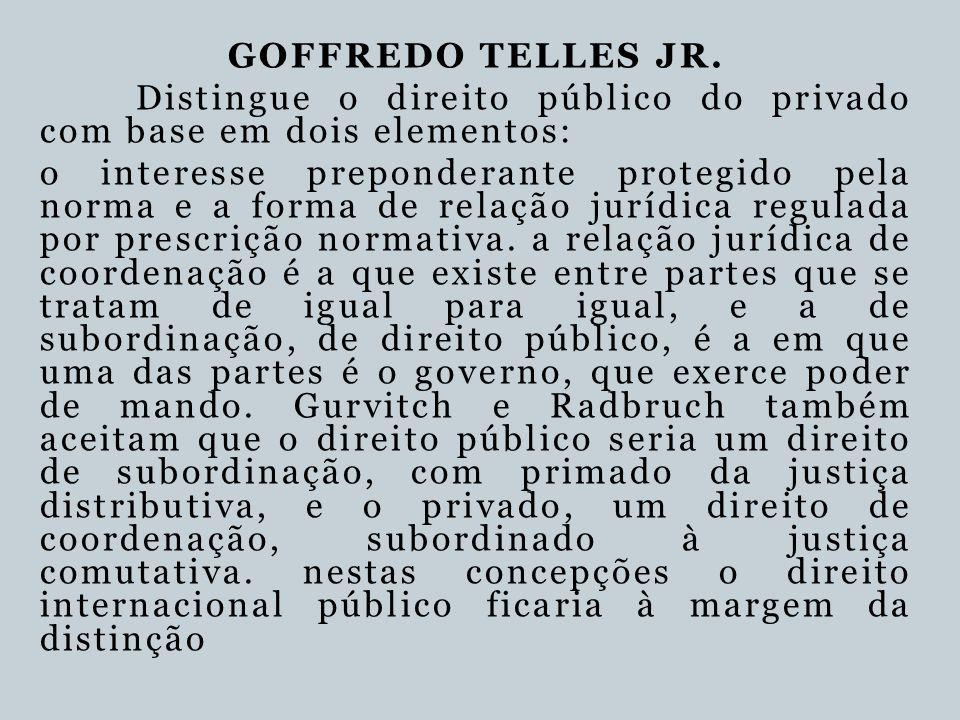 GOFFREDO TELLES JR. Distingue o direito público do privado com base em dois elementos: o interesse preponderante protegido pela norma e a forma de rel