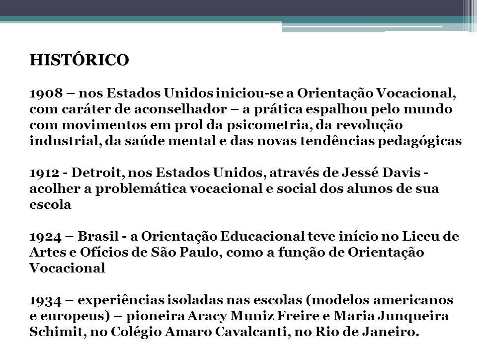 HISTÓRICO 1908 – nos Estados Unidos iniciou-se a Orientação Vocacional, com caráter de aconselhador – a prática espalhou pelo mundo com movimentos em prol da psicometria, da revolução industrial, da saúde mental e das novas tendências pedagógicas 1912 - Detroit, nos Estados Unidos, através de Jessé Davis - acolher a problemática vocacional e social dos alunos de sua escola 1924 – Brasil - a Orientação Educacional teve início no Liceu de Artes e Ofícios de São Paulo, como a função de Orientação Vocacional 1934 – experiências isoladas nas escolas (modelos americanos e europeus) – pioneira Aracy Muniz Freire e Maria Junqueira Schimit, no Colégio Amaro Cavalcanti, no Rio de Janeiro.