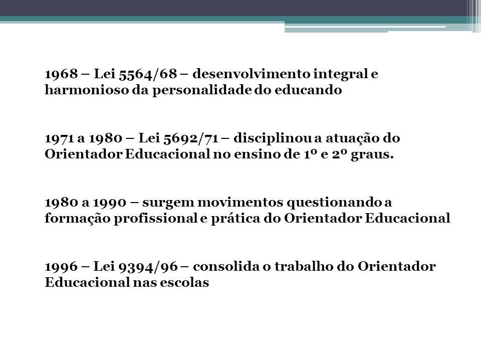 1968 – Lei 5564/68 – desenvolvimento integral e harmonioso da personalidade do educando 1971 a 1980 – Lei 5692/71 – disciplinou a atuação do Orientador Educacional no ensino de 1º e 2º graus.