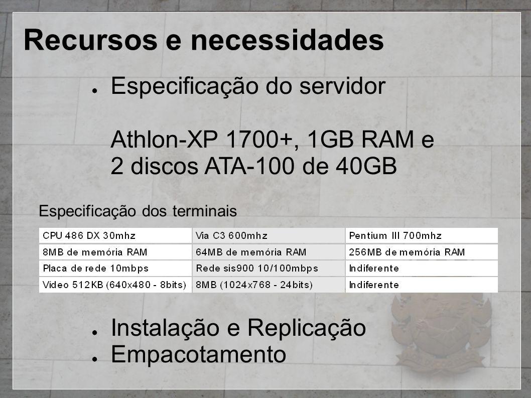 Recursos e necessidades ● Especificação do servidor Athlon-XP 1700+, 1GB RAM e 2 discos ATA-100 de 40GB ● Instalação e Replicação ● Empacotamento Especificação dos terminais