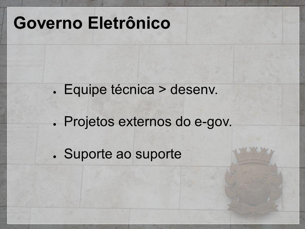 Governo Eletrônico ● Estrutura de desenvolvimento ● Compartilhamento de recursos ● Controle de versões ● Releases públicos ● Acesso externo limitado ● Equipe pequena