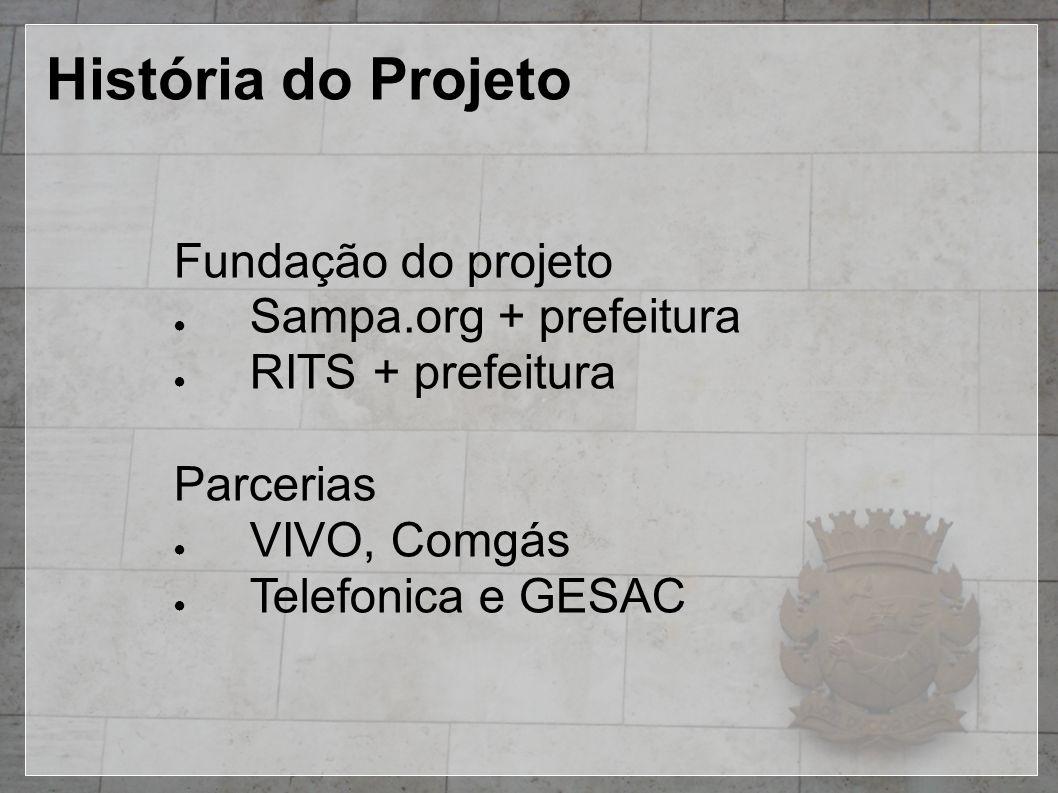 História do Projeto Fundação do projeto ● Sampa.org + prefeitura ● RITS + prefeitura Parcerias ● VIVO, Comgás ● Telefonica e GESAC